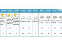 Sài Gòn tiếp tục mưa to trong 10 ngày tới